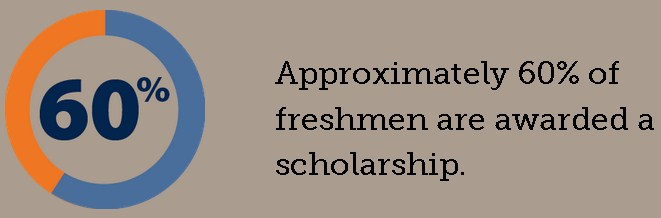 Auburn University statistics 2